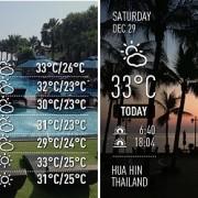 El pronóstico del tiempo en tu Smartphone con IntaWeather