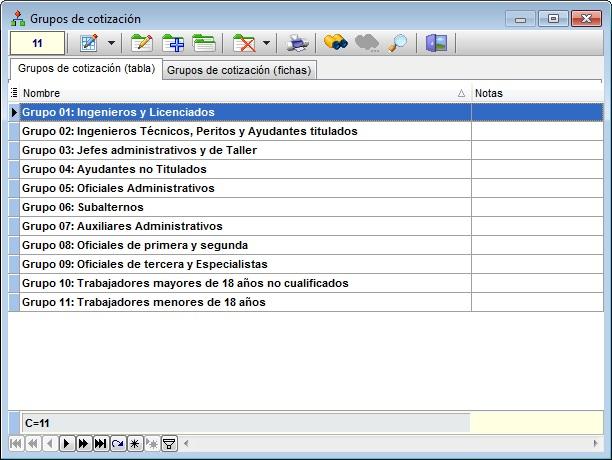 Empleados MSD 3.60 grupos de cotización