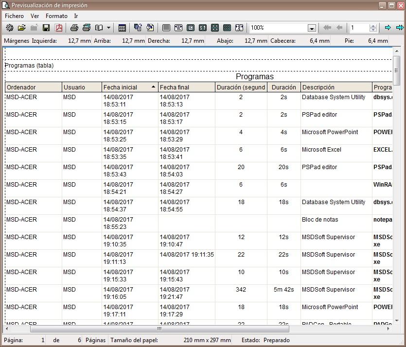MSDSoft Supervisor 1.00 Informes